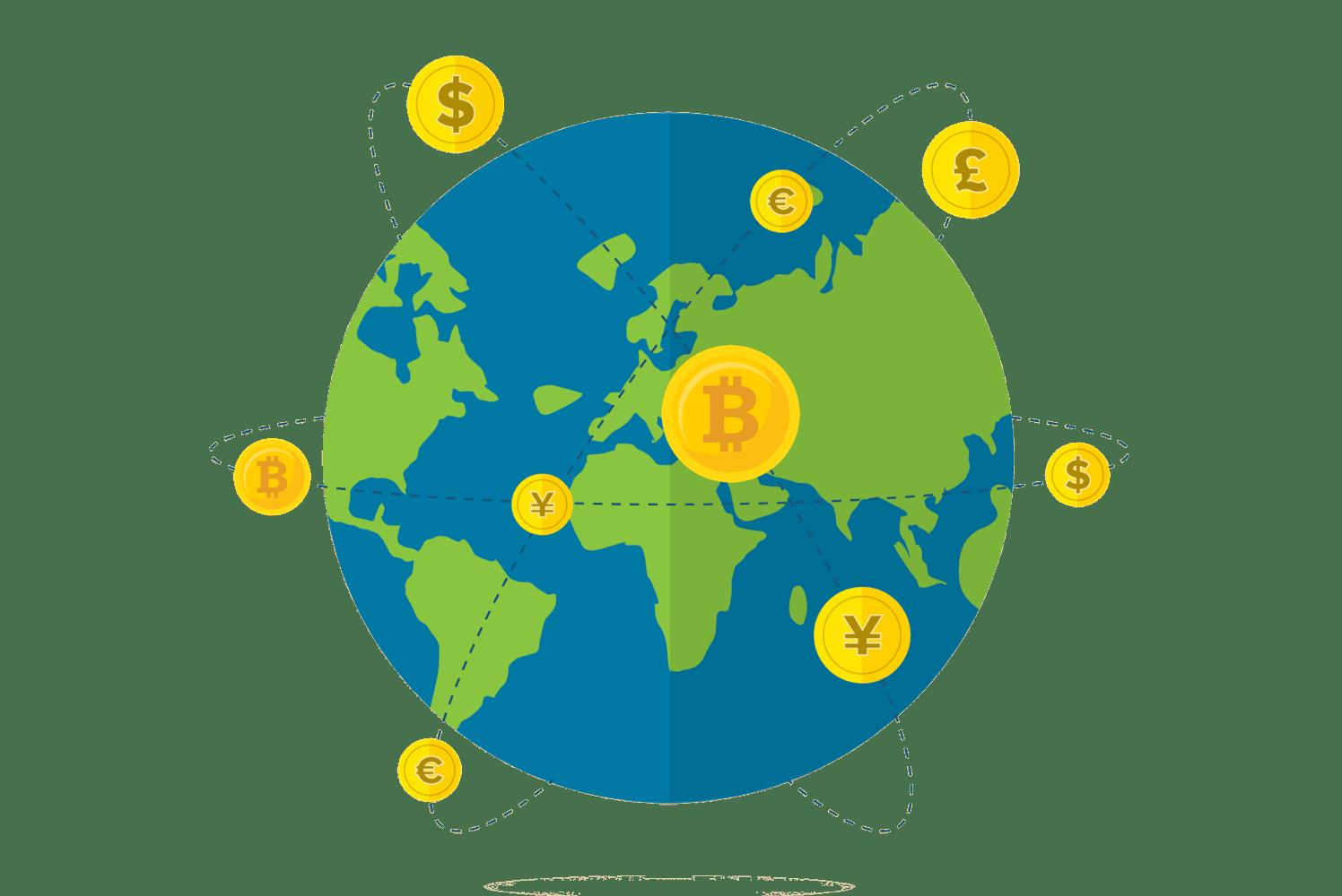 global valuta handel