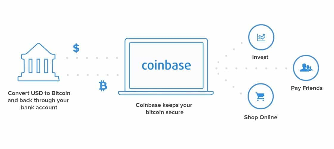 Coinbase map demo