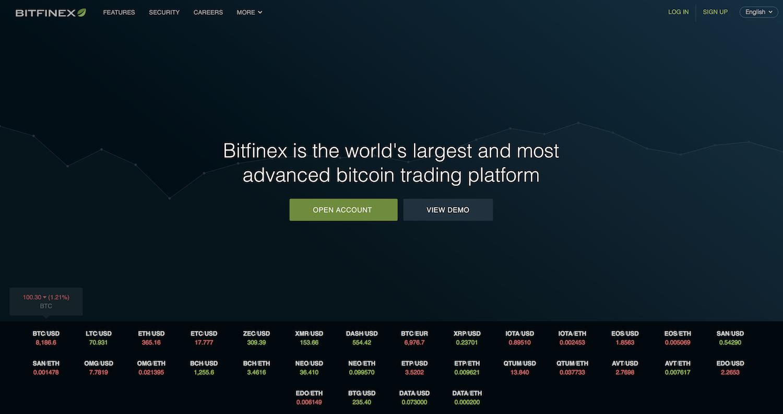 Bitfinex user experience