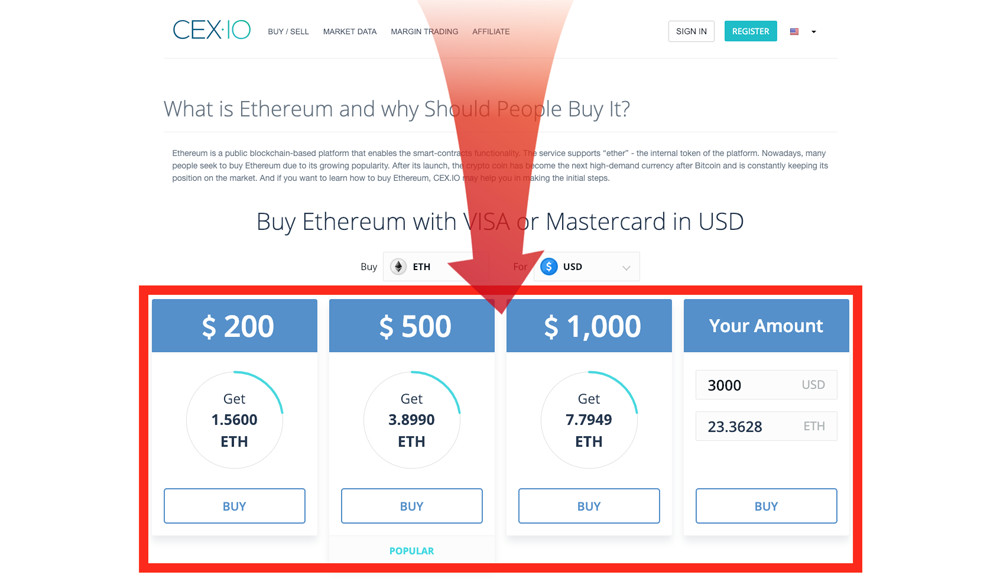 buy ethereum with visa