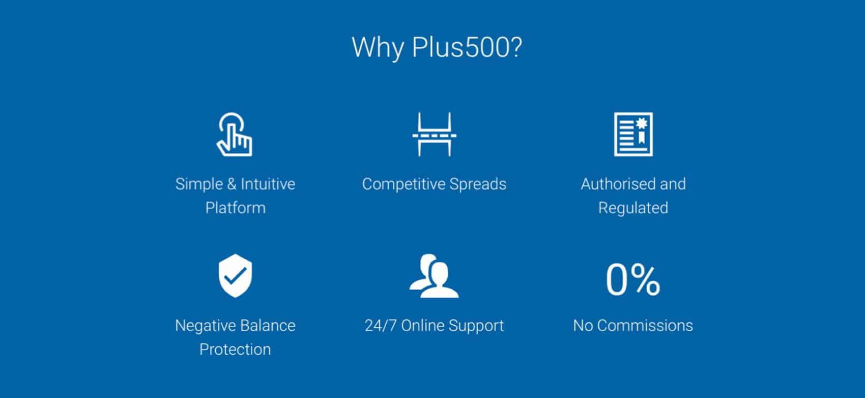 Why choose plus500?